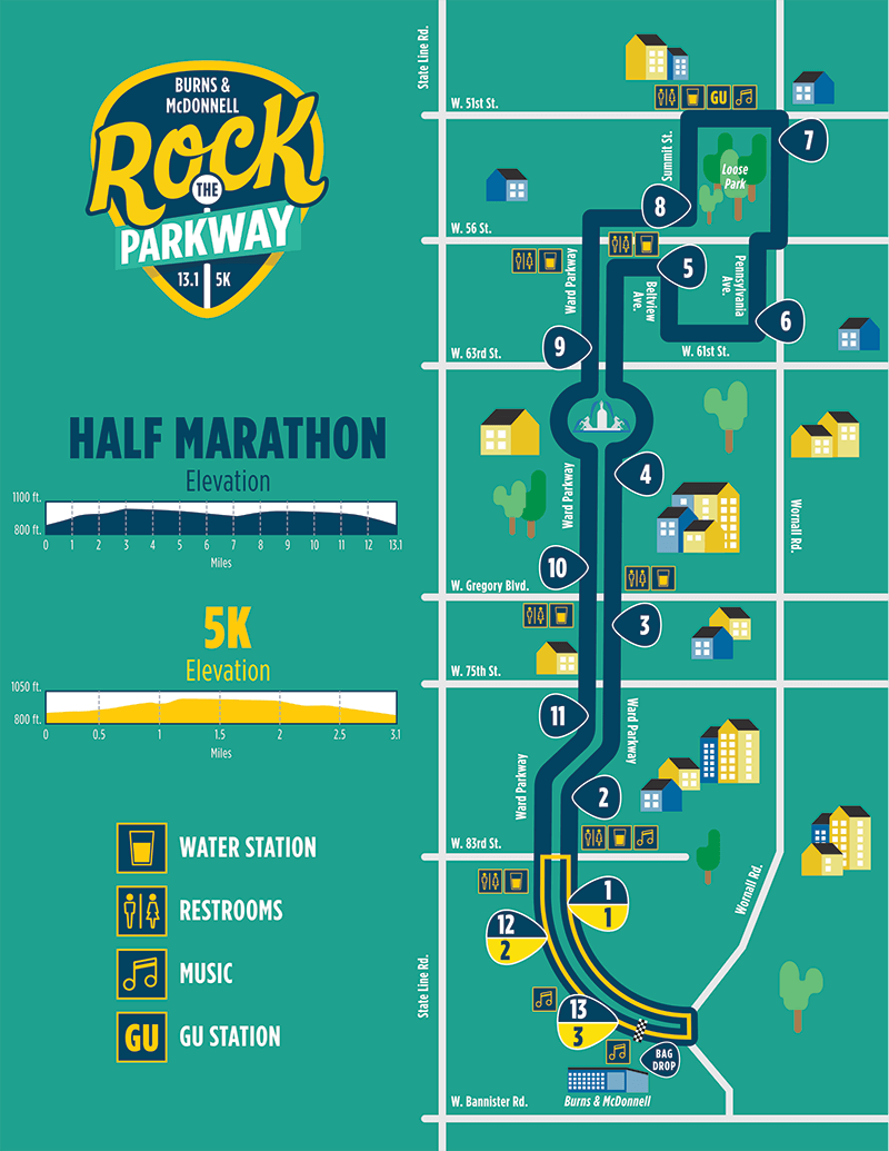 kansas city marathon route map Course Race Information Rock The Parkway kansas city marathon route map
